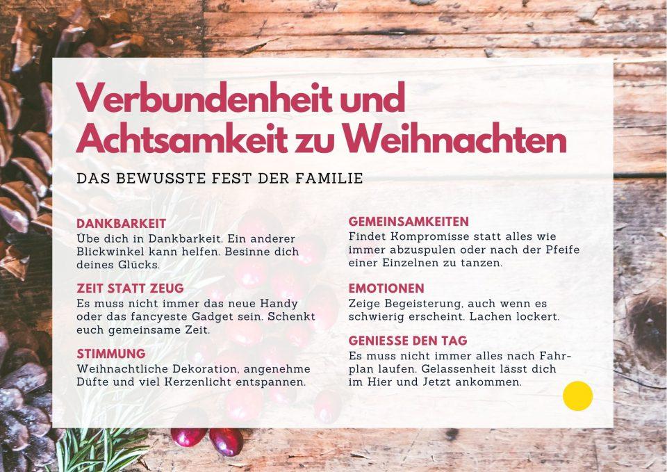 Dezember Kurvenkratzer Verbundenheit Und Achtsamkeit Zu Weihnachten Infografik